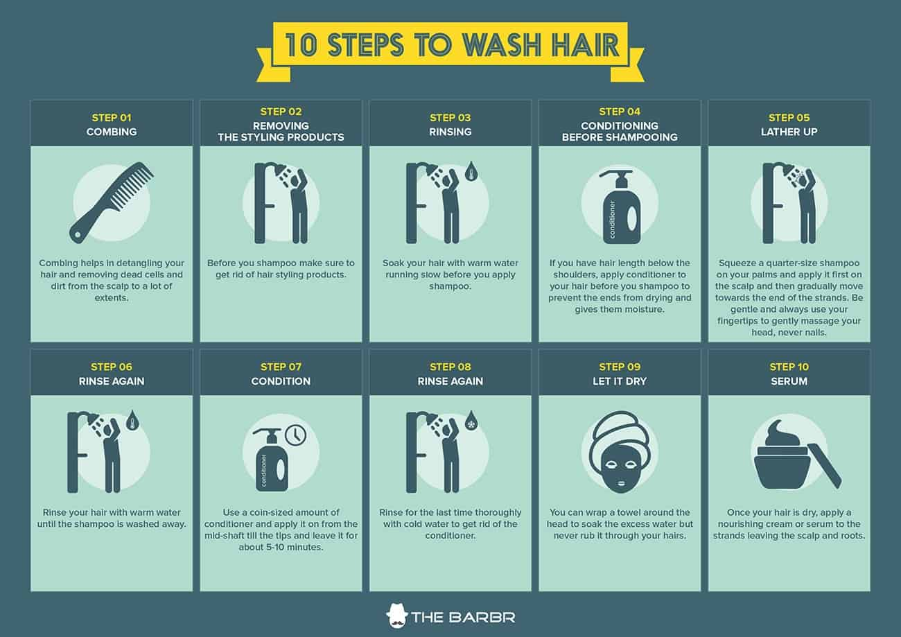 How To Wash Hair Properly Infographic